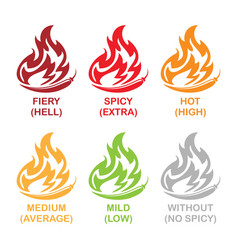 Food spicy level signs vector