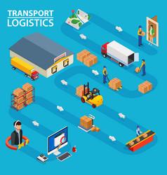 transport logistics shows order processing vector image