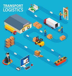 transport logistics shows the order processing vector image