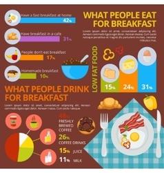 Breakfast Infographic Set vector image