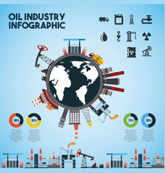 Oil industry infographic world global chart vector