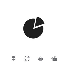 Set of 5 editable job icons includes symbols such vector