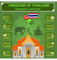 Thailand infographics statistical data sights vector image
