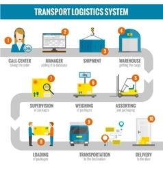 Logistic Infogaphic Set vector image vector image