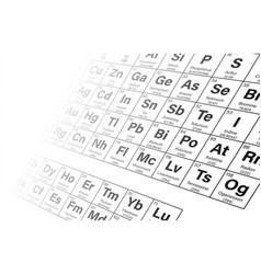 Periodic table of the elements background vector