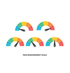 Scale pain round chart concept set vector