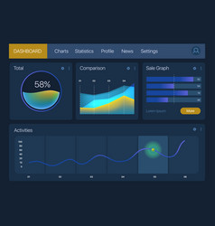 Dashboard infographic template gradient vector