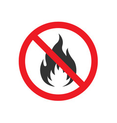 no fire flames sign vector image