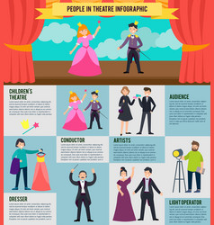 flat people in theatre infographic concept vector image vector image