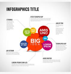 Big idea concept infographic vector