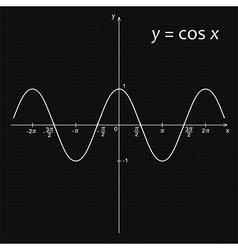Mathematics function vector