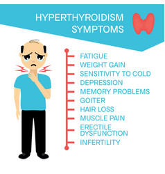 Symptoms of hyperthyroidism in men vector