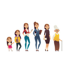 Character woman in different ages generation vector