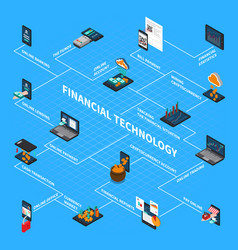 Financial technology isometric flowchart vector