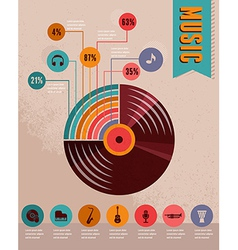 Music infographic and icon set of instruments vector image