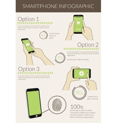Infographic visualization of usability smartphone vector image