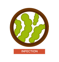 Infection microbes and germs magnifying glass vector
