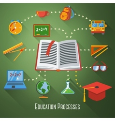 Flat concept education processes with icons vector