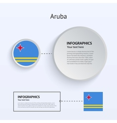 Aruba country set of banners vector