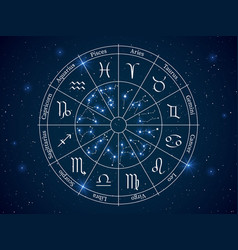 astrology horoscope circle wheel with zodiac vector image