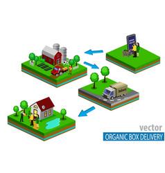 organic market concept of a vector image