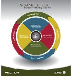 4pie circle vector