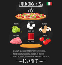 capriciosa pizza vintage poster on chalkboard vector image