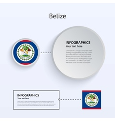 Belize country set of banners vector