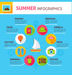 summer concept infographics vector image