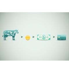 Evolution money vector