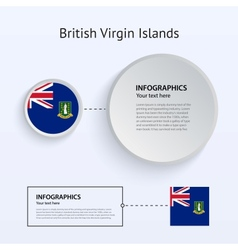 British Virgin Islands Country Set of Banners vector image