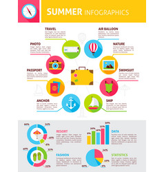 summer flat infographics vector image