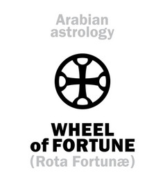 astrology wheel of fortune vector image