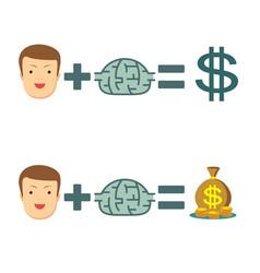 Man plus brain equal money set vector