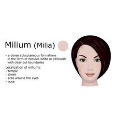 milium vector image