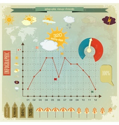 vintage infographic weather icons vector image vector image
