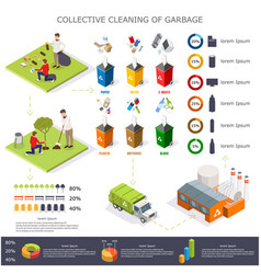 garbage cleaning infographics flat vector image