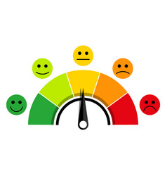 scale of customer satisfaction vector image