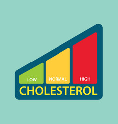 A cholesterol level bar with low medium and high vector