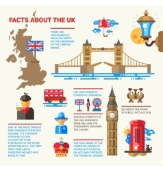 Facts about the UK poster with flat design vector