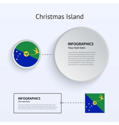 Christmas Island Country Set of Banners vector