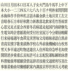 kanji set vector image