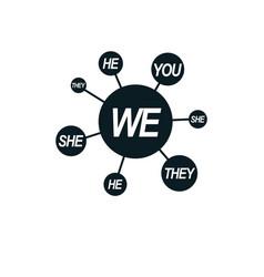 Social relations conceptual logo unique symbol vector