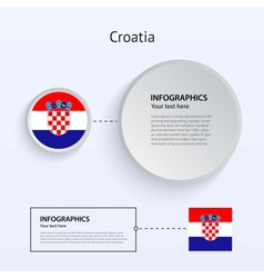 Croatia Country Set of Banners vector