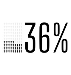 Thirty six percent people chart graphic 36 vector