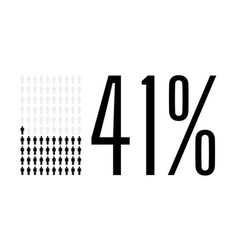 Forty one percent people chart graphic 41 vector