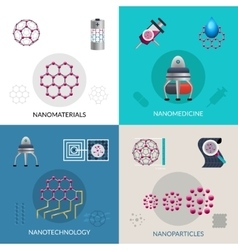 Nanotechnology 4 flat icons square banner vector