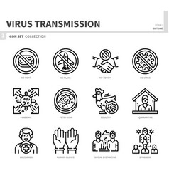 virus transmission icon set vector image