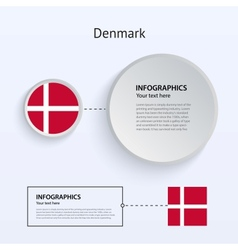 Denmark Country Set of Banners vector