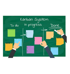 Kanban system and office businessman vector